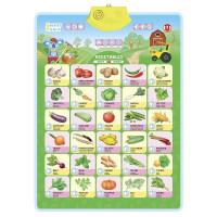 Audio poster interactive Smart Koala Vegetables (SKCIV2)