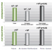 Probinorm helps to restore disturbed microbial balance in case of intestinal dysbiosis.